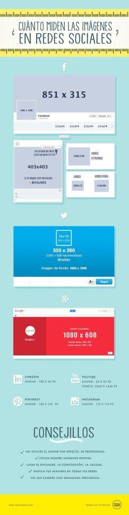 tamaños imagenes redes sociales