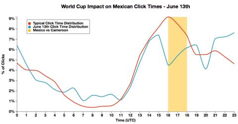 mexico_clicks