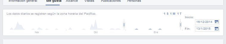facebook insights 4