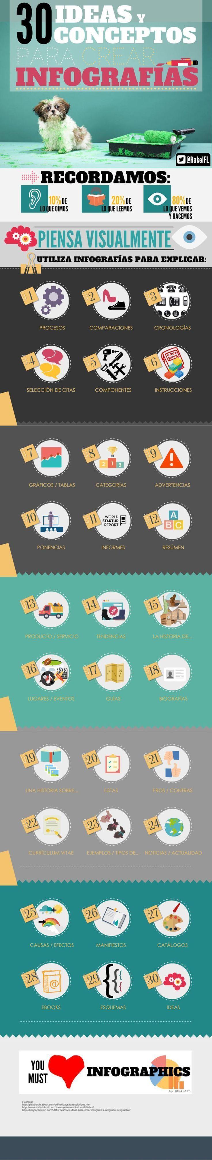 30 ideas para crear infografias