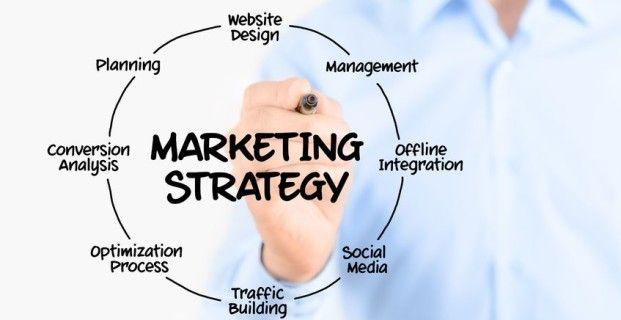 consultoria marketing online