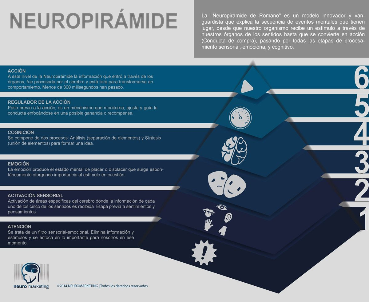 neuropiramide