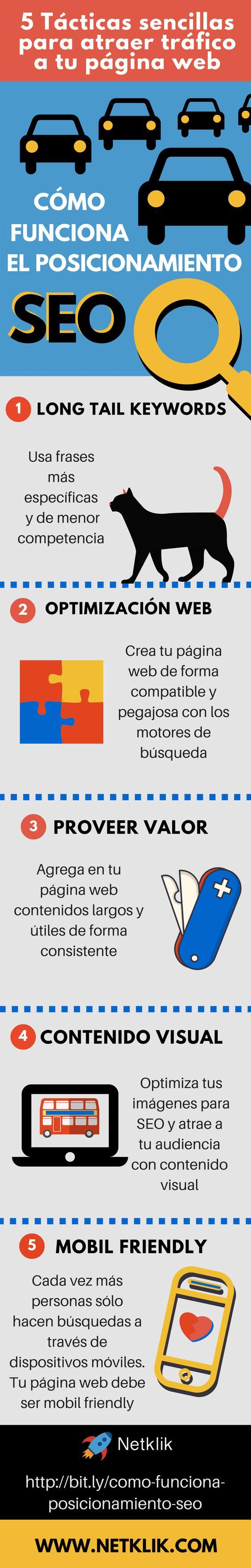 Aumentar Tráfico Web con SEO - Infografía