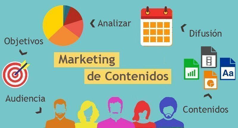 proceso-del-marketing-de-contenidos-redes-sociales